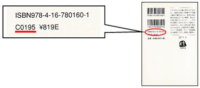 Cコードの表示例