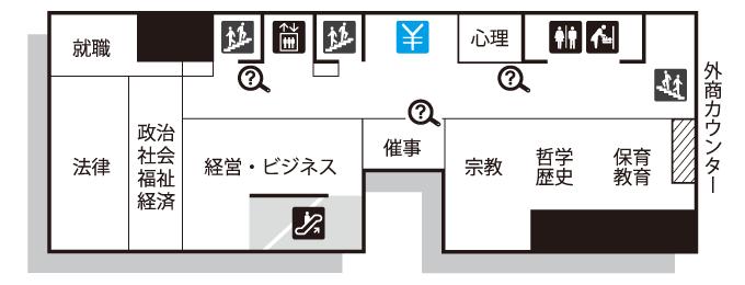 新宿本店フロアガイド 3F