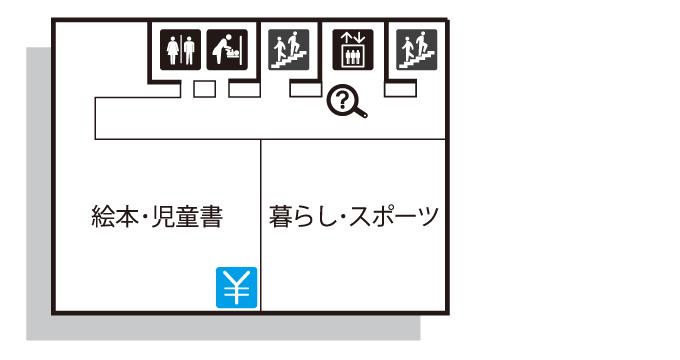 新宿本店フロアガイド 6F