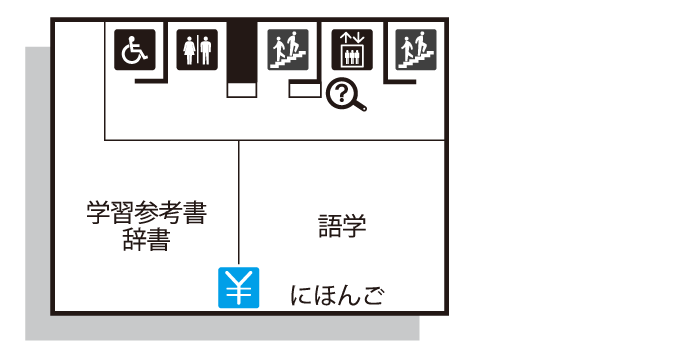 新宿本店フロアガイド 7F